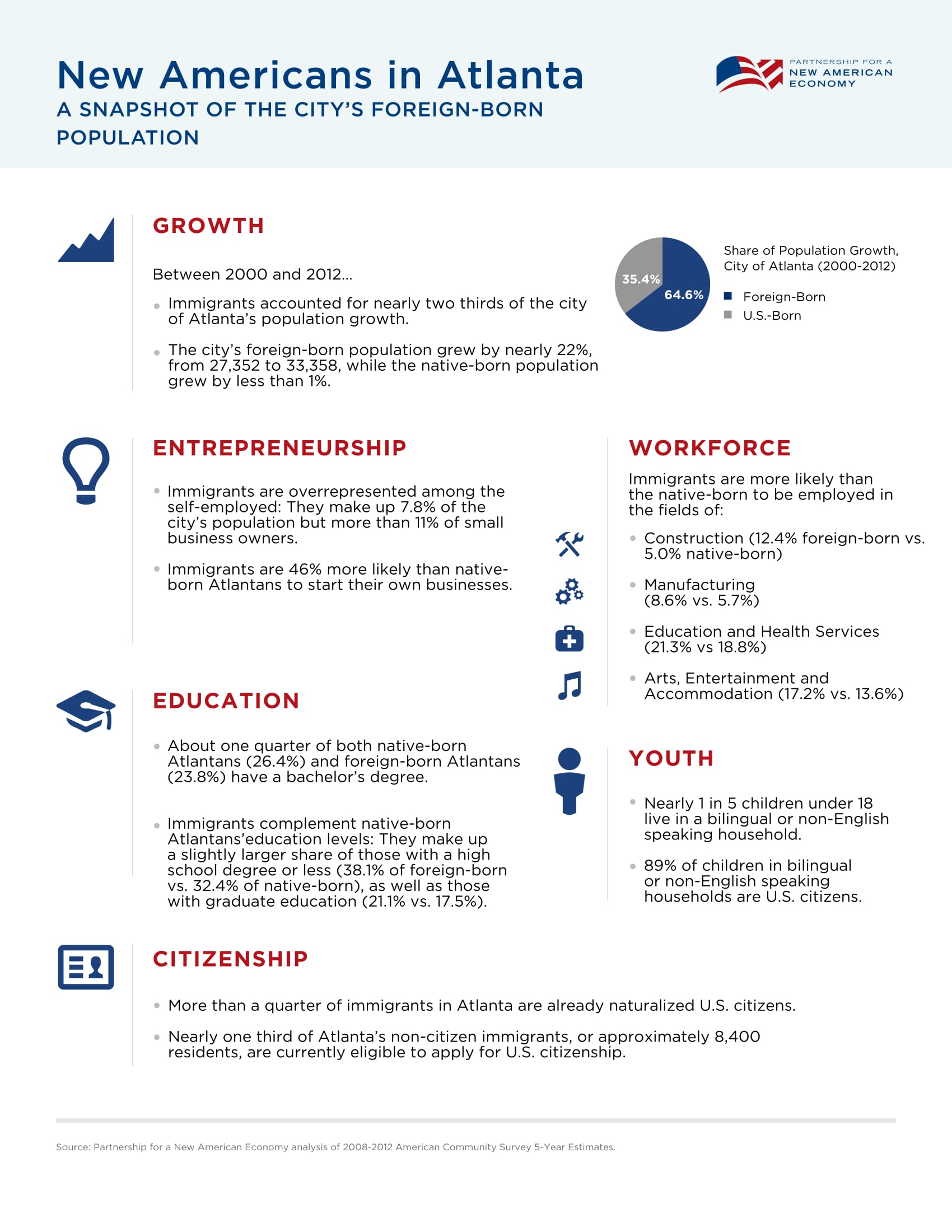 New Americans in ATL One Pager-1